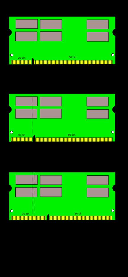 Как узнать характеристики оперативной памяти в командной строке