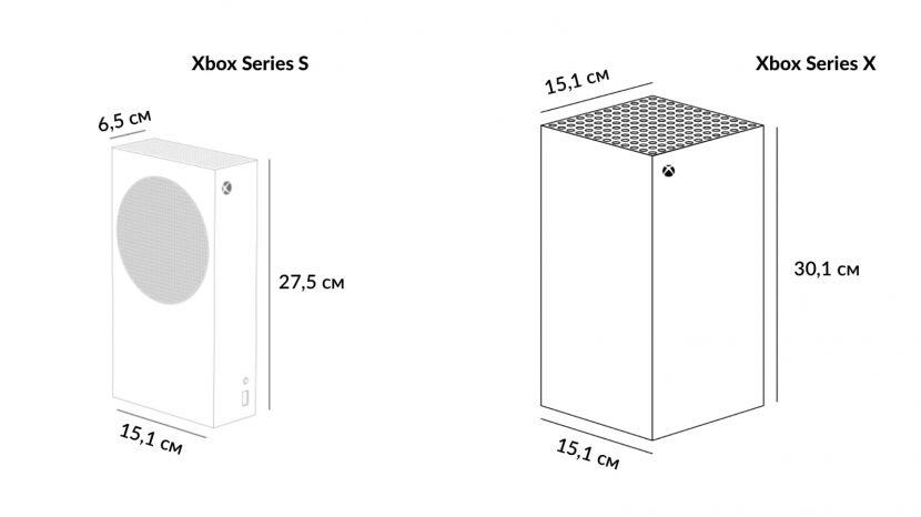 Размеры Xbox Series S и X