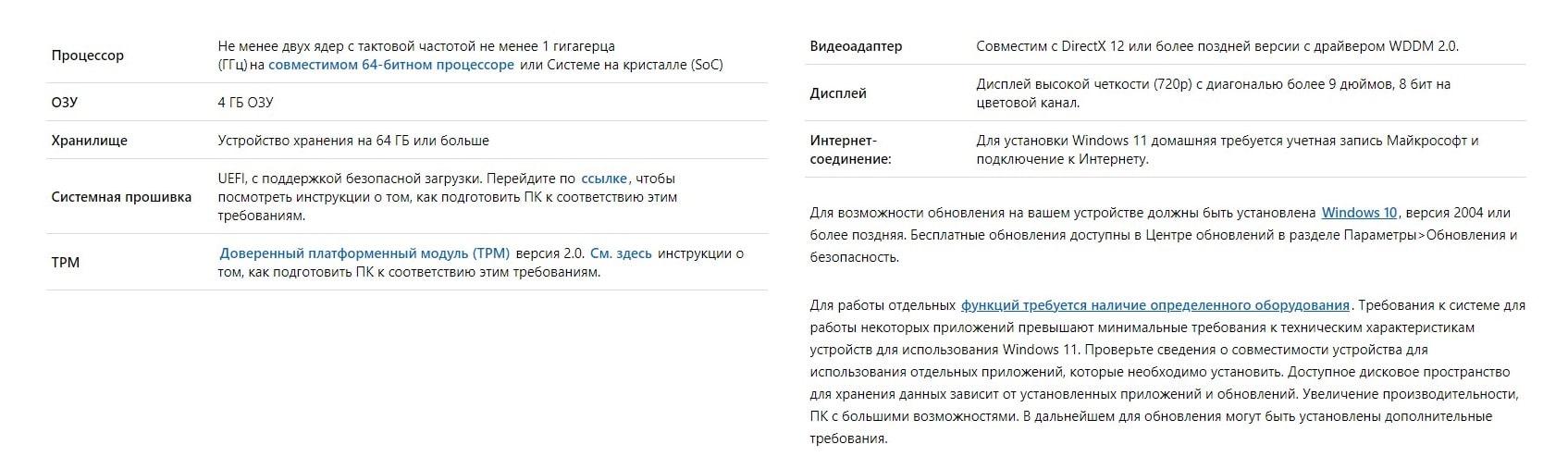 минимальные системные требования Windows 11